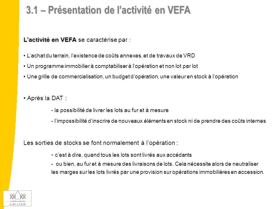 Synthèse : opération financée sur fonds propres à 93,5% avec une marge de 7.334 € 3.2 - Un exemple d'opération en VEFA : Détail des éléments de l'opération immobilière : Détail de la grille TTC de commercialisation du programme :