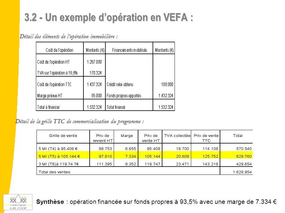 Détail de la formation des prix de vente du grand T5 (prix de revient 97.810 €) : Marge brute prévisionnelle : 105.144 € (P.V) – 97.810 € (PR) = 7.334 € 3.3 - Un exemple de formation de prix de vente (T5)