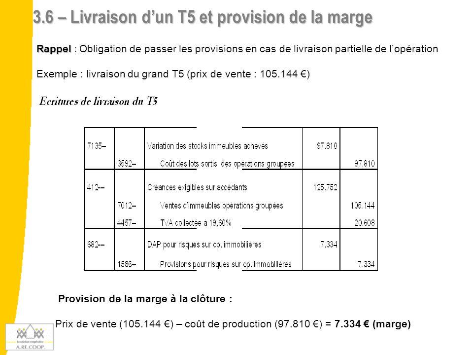 3.7 – Livraison complète de l'opération Rappel Rappel : Livraison des autres lots et reprise de la provision sur le lot livré Marge sur l'opération : Prix de vente (1.256.856 €) – stock (1.169.190 €) = 87.666 € 87.666 € + 7.334 € (reprise de provision) = 95.000 € (marge initiale totale)