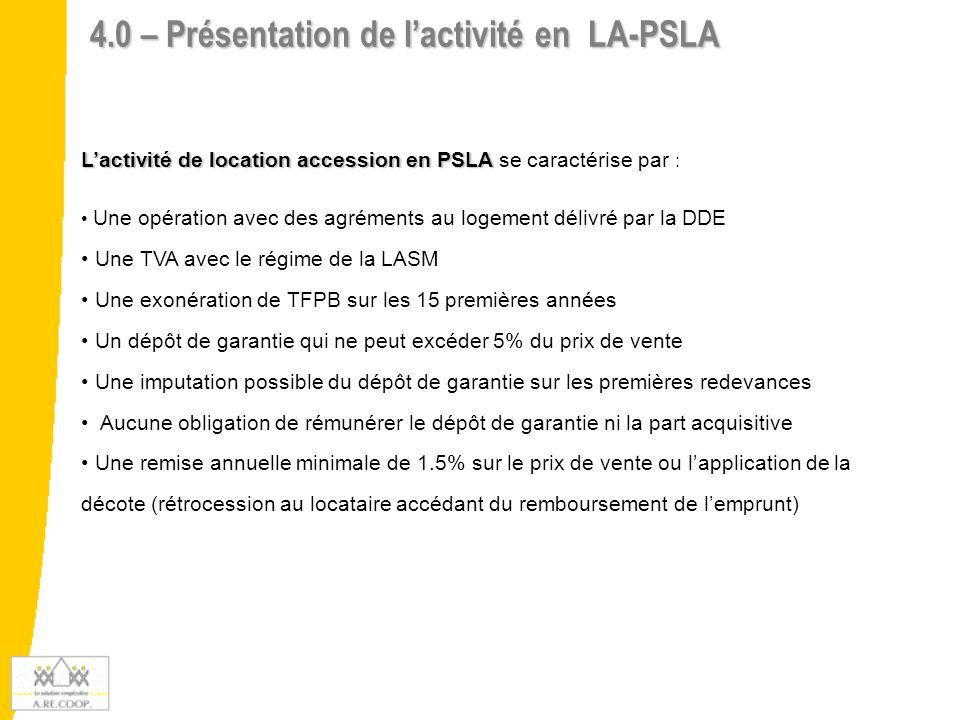 Financement : une avance remboursable de 7 K€/lot et un PSLA pour le reste 4.1 - Un exemple d'opération en PSLA : Détail des éléments de l'opération immobilière :