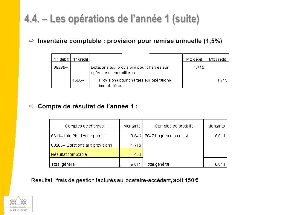 4.5 – Les opérations de l'année 2   Remboursement du PSLA par l'organisme   Redevance : Indexation des frais de gestion sur l'ICC à 1,75%, soit 458 € de frais de gestion