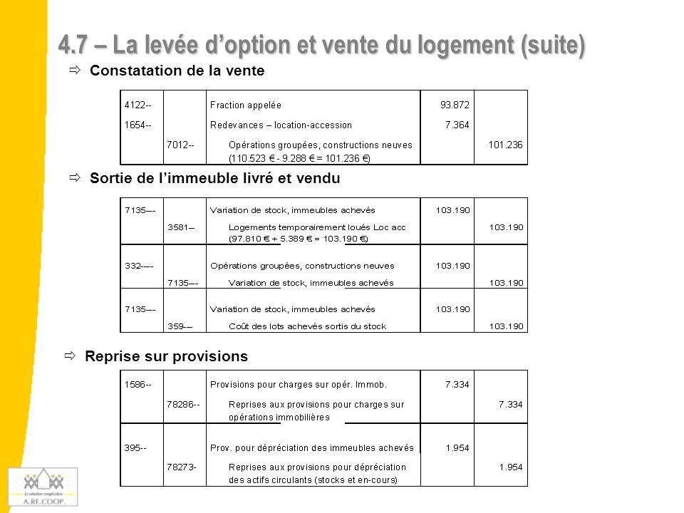 4.8 - Compte de résultat de l'année 5 :   Synthèse du compte de résultat de l'année 5 : Résultat : marge brute 7.334 € + frais de gestion 450 € = 7.784 €