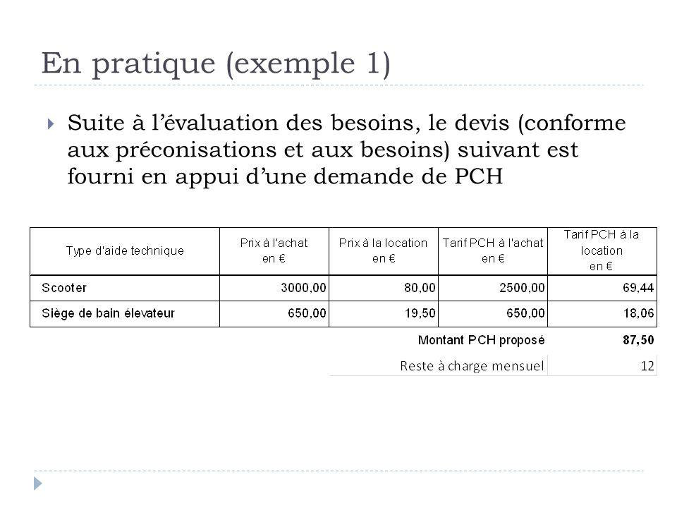 En pratique (exemple 2)  Suite à l'évaluation des besoins, le devis (conforme aux préconisations et aux besoins) suivant est fourni en appui d'une demande de PCH