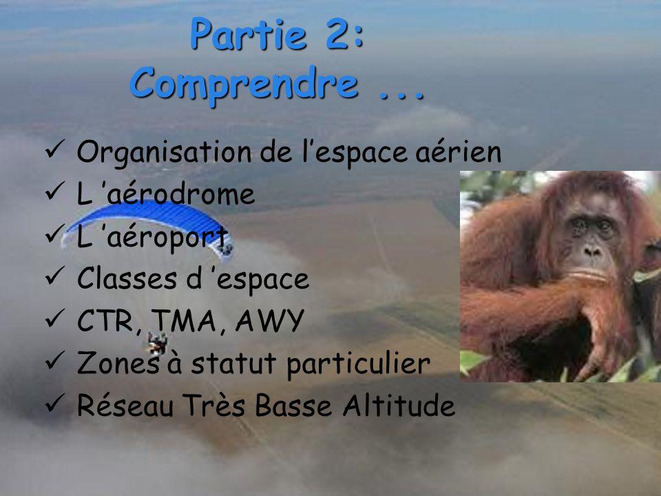 Partie 2: Comprendre... Organisation de l'espace aérien L 'aérodrome L 'aéroport Classes d 'espace CTR, TMA, AWY Zones à statut particulier Réseau Trè