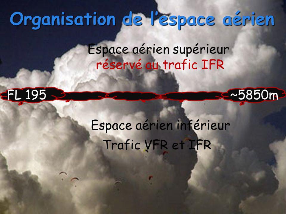 Organisation de l'espace aérien Espace aérien supérieur réservé au trafic IFR FL 195 ~5850m Espace aérien inférieur Trafic VFR et IFR