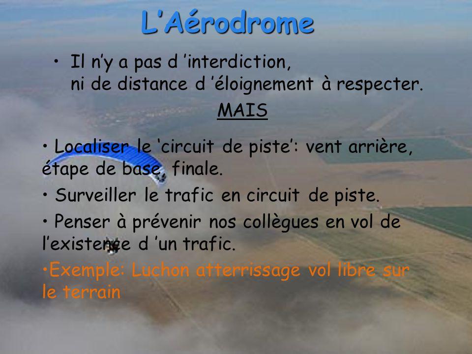L'Aérodrome Il n'y a pas d 'interdiction, ni de distance d 'éloignement à respecter. MAIS Localiser le 'circuit de piste': vent arrière, étape de base