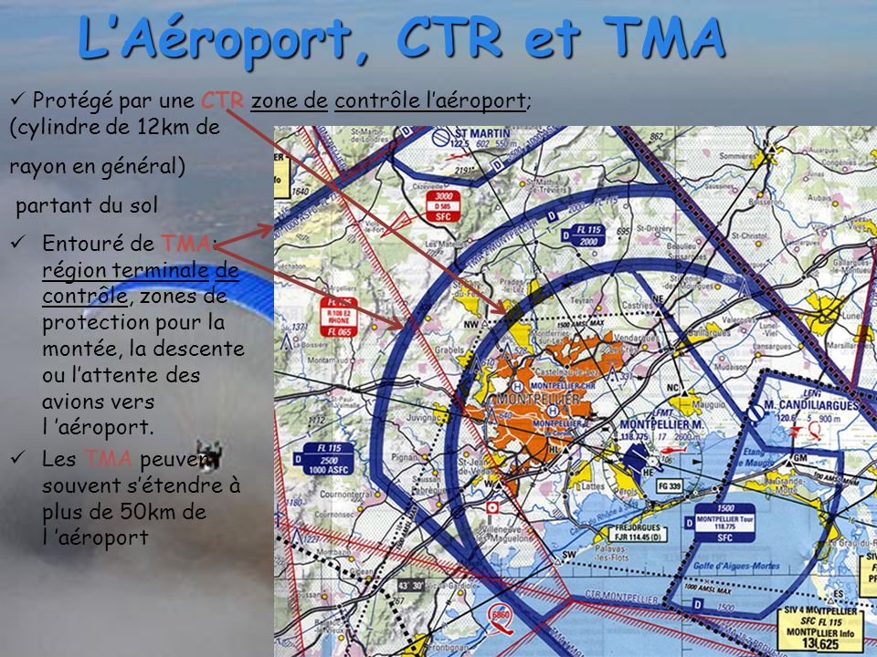 Entouré de TMA: région terminale de contrôle, zones de protection pour la montée, la descente ou l'attente des avions vers l 'aéroport.