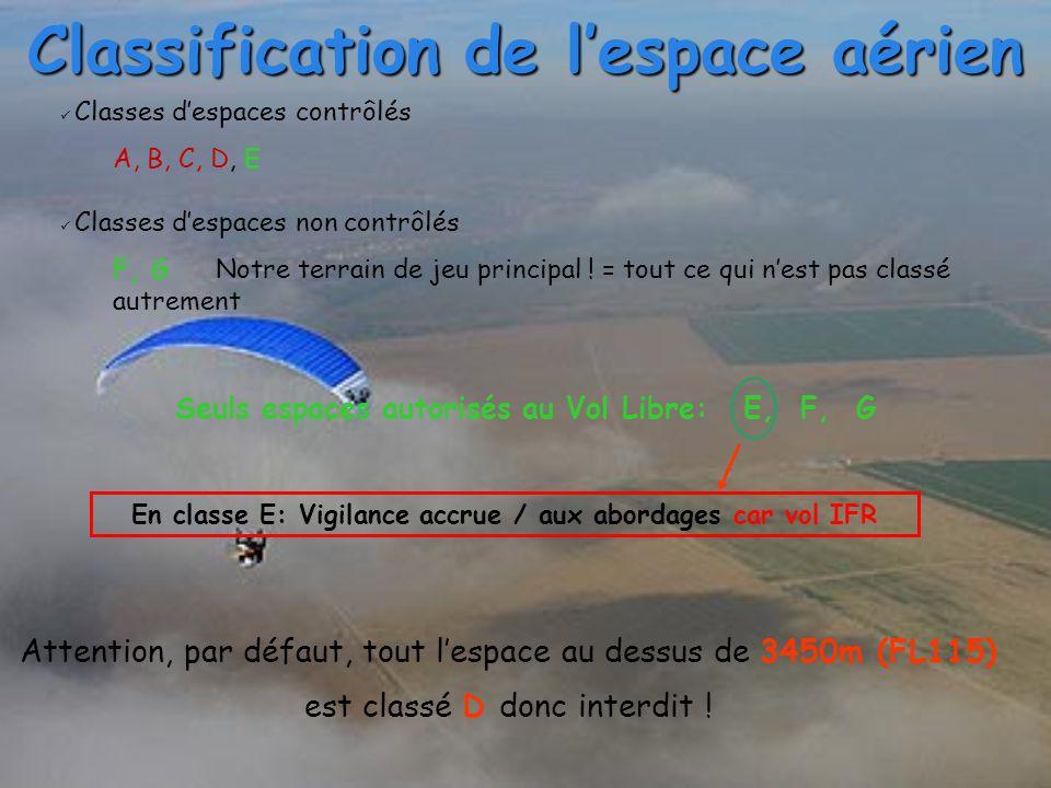 Classification de l'espace aérien Classes d'espaces contrôlés A, B, C, D, E Classes d'espaces non contrôlés F, G Notre terrain de jeu principal ! = to