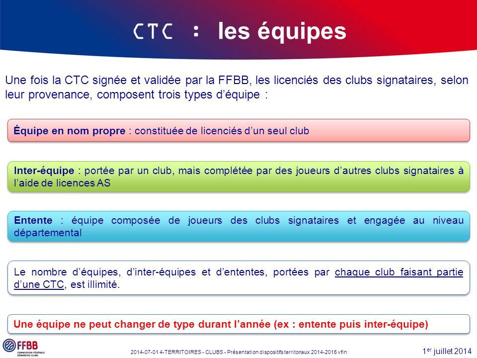 1 er juillet 2014 2014-07-01 4-TERRITOIRES - CLUBS - Présentation dispositifs territoriaux 2014-2015 vfin CTC : les équipes Une fois la CTC signée et