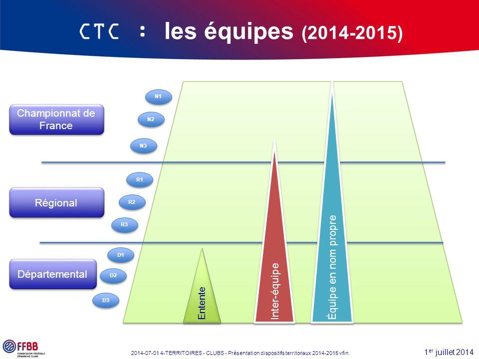 1 er juillet 2014 2014-07-01 4-TERRITOIRES - CLUBS - Présentation dispositifs territoriaux 2014-2015 vfin CTC : les équipes (2014-2015) Départemental