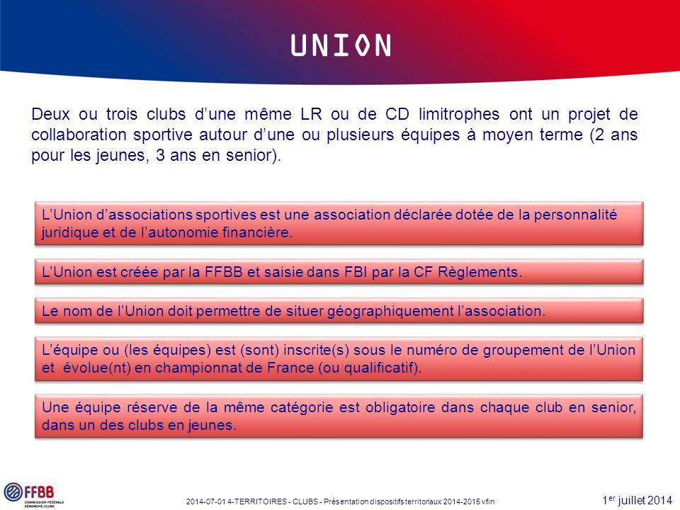 1 er juillet 2014 2014-07-01 4-TERRITOIRES - CLUBS - Présentation dispositifs territoriaux 2014-2015 vfin Deux ou trois clubs d'une même LR ou de CD l