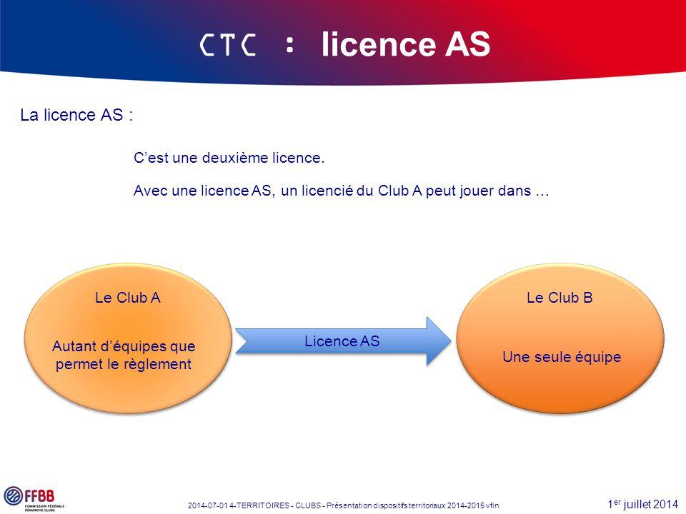 1 er juillet 2014 2014-07-01 4-TERRITOIRES - CLUBS - Présentation dispositifs territoriaux 2014-2015 vfin CTC : licence AS La licence AS : C'est une d