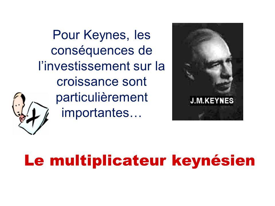 Le multiplicateur keynésien Pour Keynes, les conséquences de l'investissement sur la croissance sont particulièrement importantes…