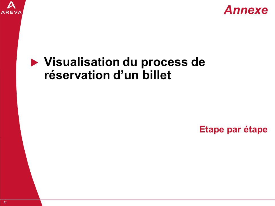 11 Annexe  Visualisation du process de réservation d'un billet Etape par étape