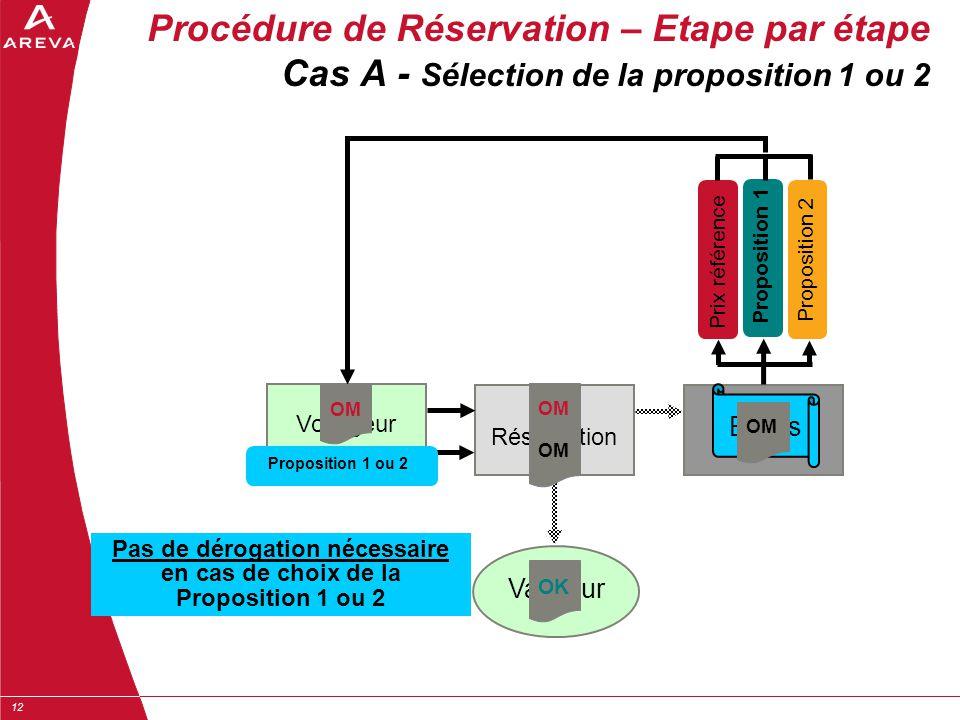 12 Procédure de Réservation – Etape par étape Cas A - Sélection de la proposition 1 ou 2 Outil Réservation AMEX Valideur Billets Prix référence Propos