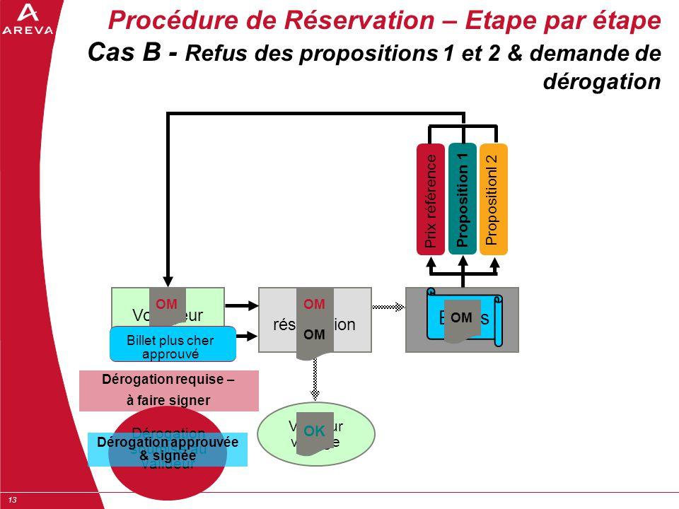 13 Procédure de Réservation – Etape par étape Cas B - Refus des propositions 1 et 2 & demande de dérogation Outil réservation AMEX Valideur voyage Bil