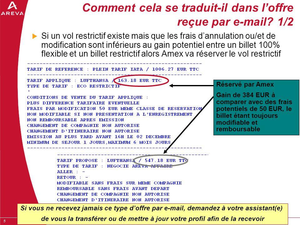 5 Comment cela se traduit-il dans l'offre reçue par e-mail? 1/2 Réservé par Amex Gain de 384 EUR à comparer avec des frais potentiels de 50 EUR, le bi