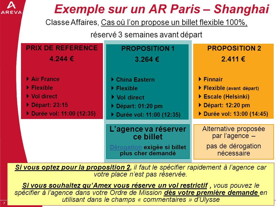 7 Exemple sur un AR Paris – Shanghai PRIX DE REFERENCE 4.244 €  Air France  Flexible  Vol direct  Départ: 23:15  Durée vol: 11:00 (12:35) Classe