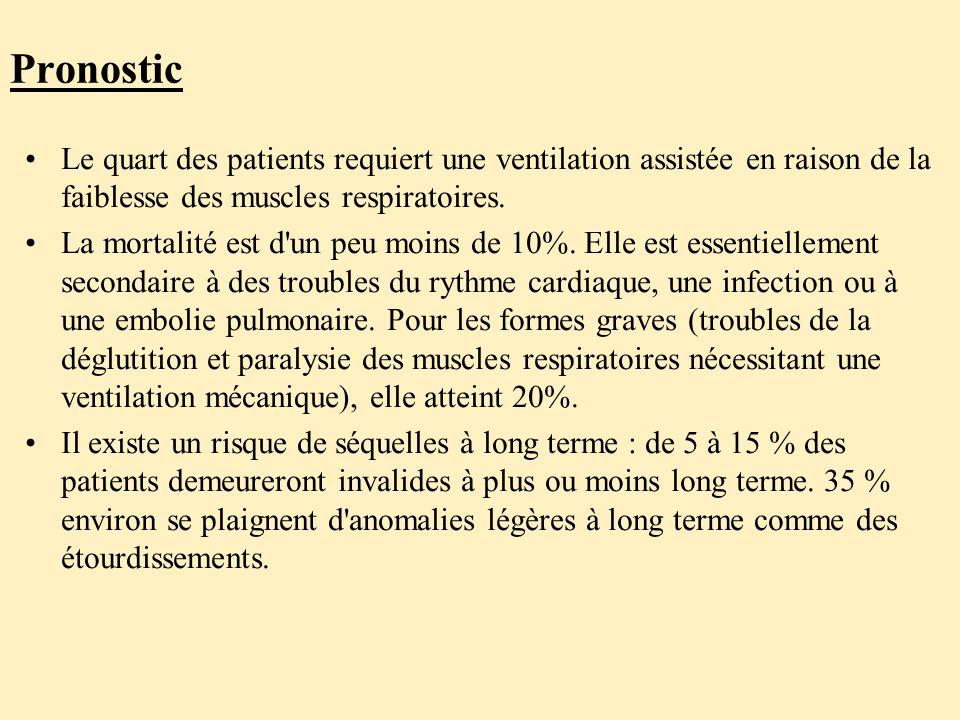 Pronostic Le quart des patients requiert une ventilation assistée en raison de la faiblesse des muscles respiratoires.