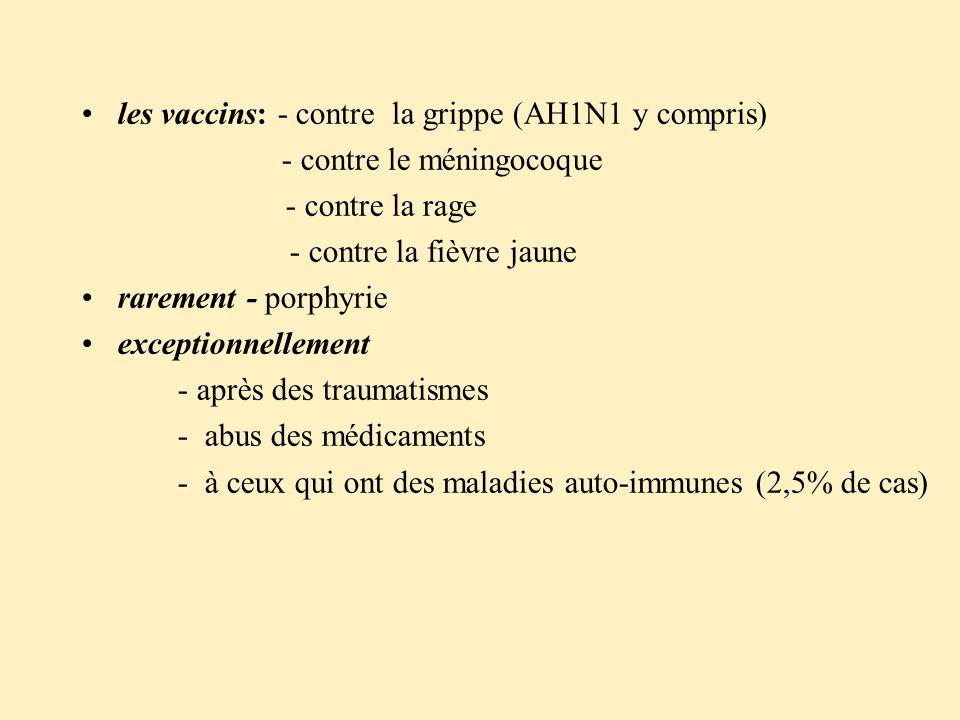 les vaccins: - contre la grippe (AH1N1 y compris) - contre le méningocoque - contre la rage - contre la fièvre jaune rarement - porphyrie exceptionnellement - après des traumatismes - abus des médicaments - à ceux qui ont des maladies auto-immunes (2,5% de cas)
