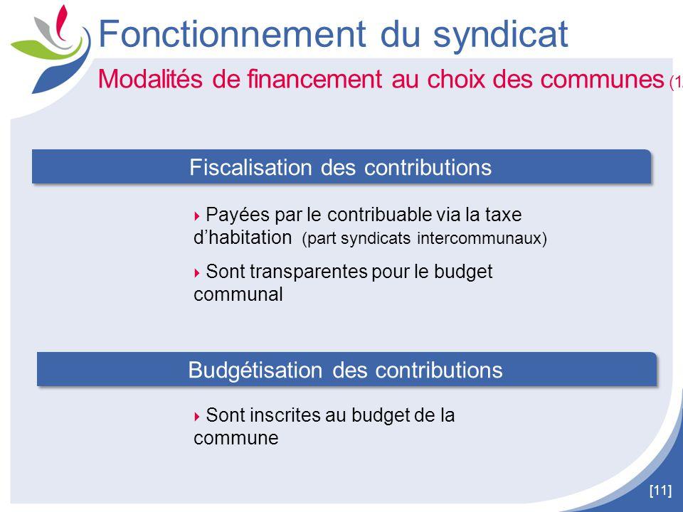 [11] Modalités de financement au choix des communes (1/2) Fonctionnement du syndicat  Sont inscrites au budget de la commune Budgétisation des contri