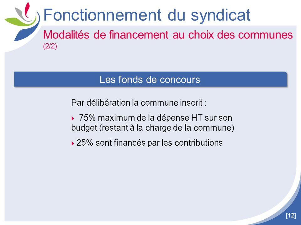 [12] Modalités de financement au choix des communes (2/2) Fonctionnement du syndicat Par délibération la commune inscrit :  75% maximum de la dépense