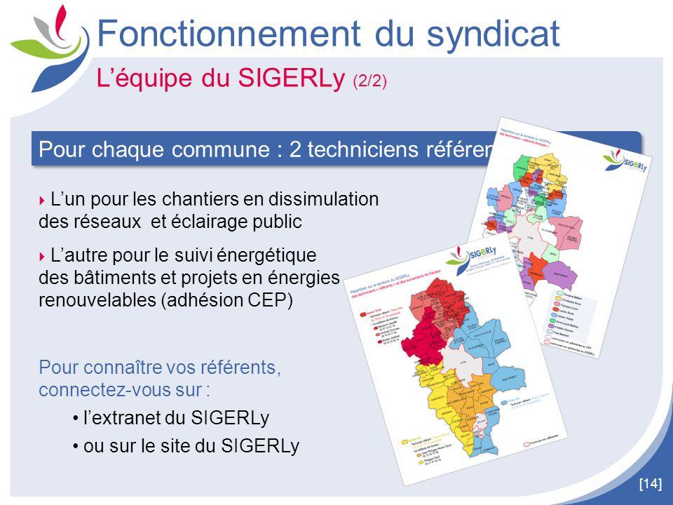 [14] L'équipe du SIGERLy (2/2) Fonctionnement du syndicat  L'un pour les chantiers en dissimulation des réseaux et éclairage public  L'autre pour le