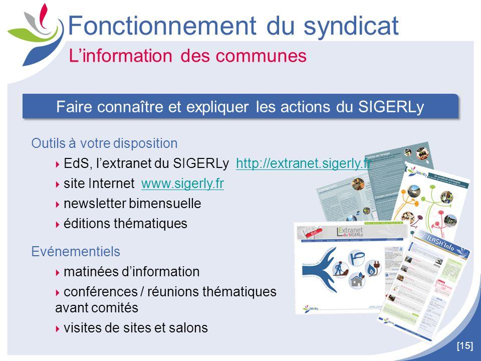 [15] Fonctionnement du syndicat Outils à votre disposition  EdS, l'extranet du SIGERLy http://extranet.sigerly.frhttp://extranet.sigerly.fr  site In