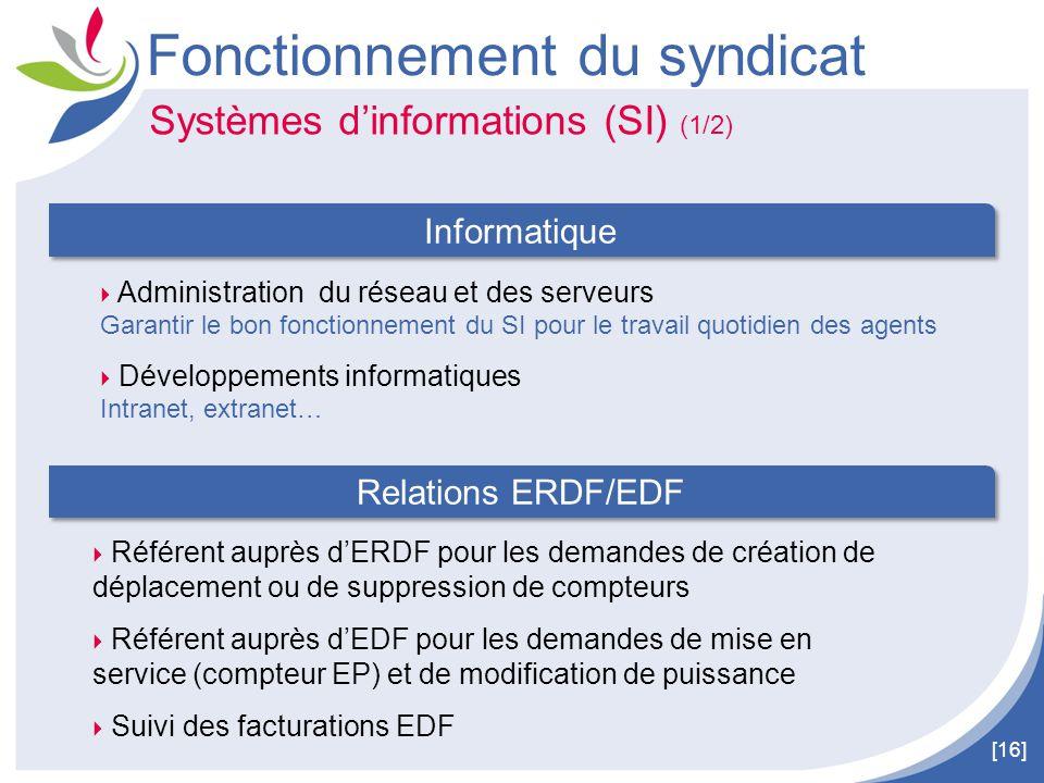 [16] Fonctionnement du syndicat Systèmes d'informations (SI) (1/2)  Référent auprès d'ERDF pour les demandes de création de déplacement ou de suppres