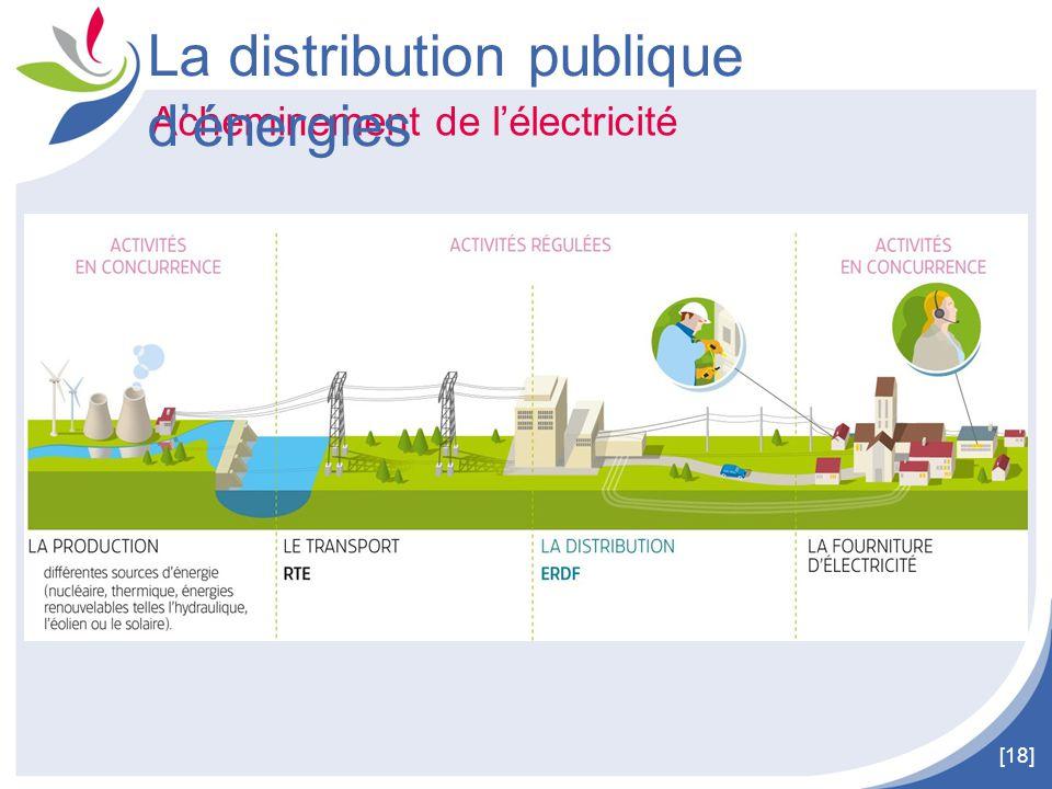 [18] Acheminement de l'électricité La distribution publique d'énergies
