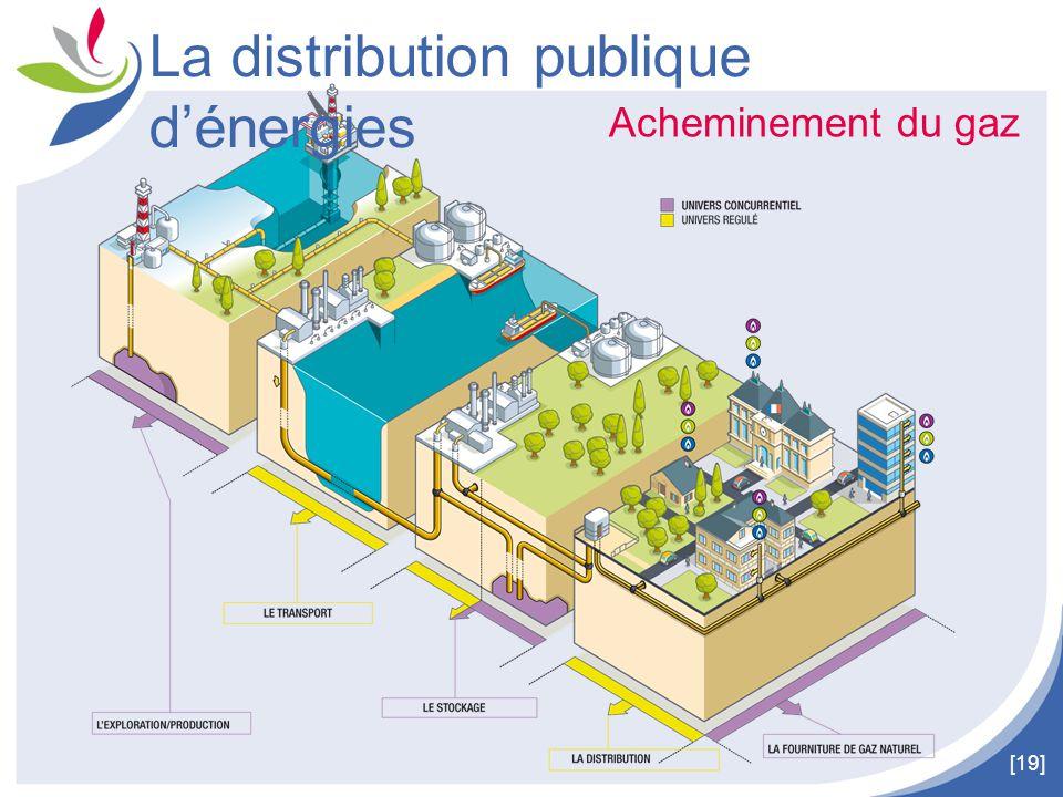 [19] Acheminement du gaz La distribution publique d'énergies