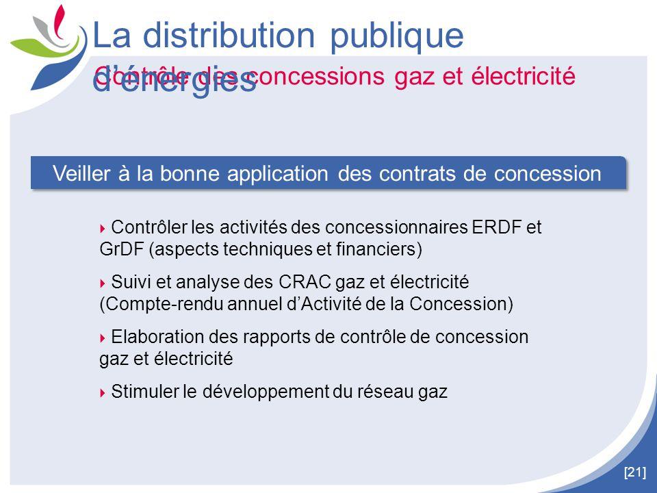 [21] Contrôle des concessions gaz et électricité La distribution publique d'énergies  Contrôler les activités des concessionnaires ERDF et GrDF (aspe