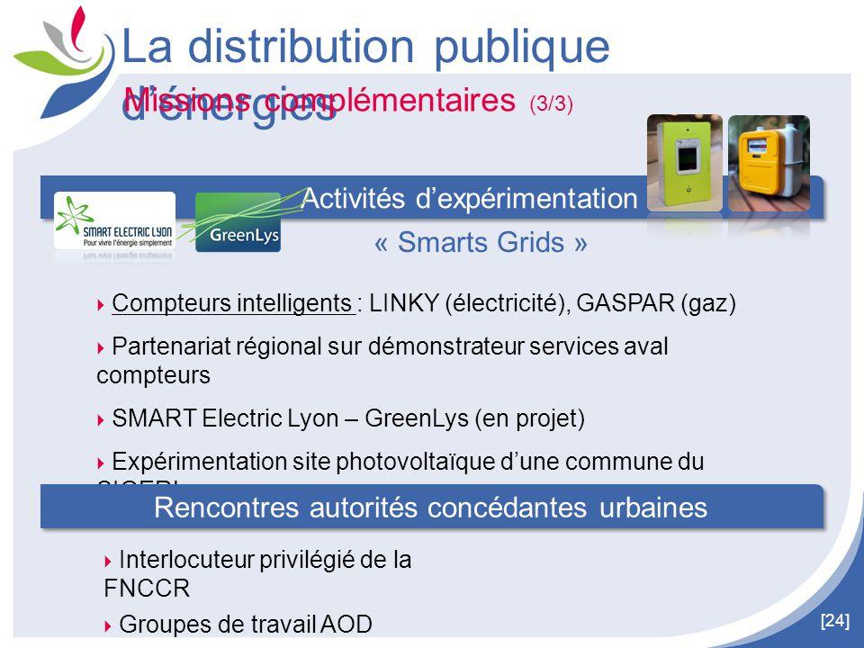 [24] La distribution publique d'énergies Missions complémentaires (3/3) Activités d'expérimentation  Compteurs intelligents : LINKY (électricité), GA