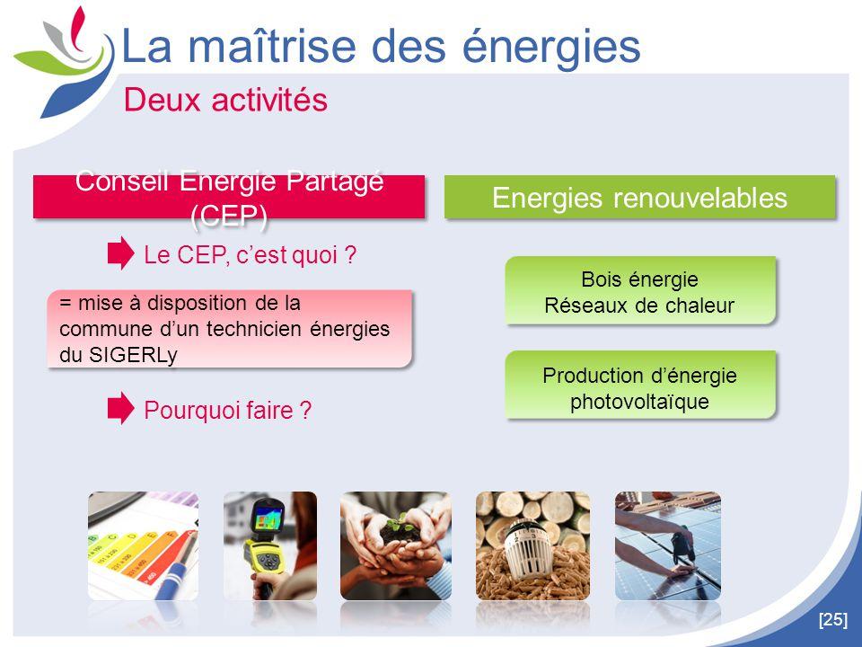 [25] La maîtrise des énergies Deux activités Conseil Energie Partagé (CEP) Energies renouvelables Production d'énergie photovoltaïque Production d'éne