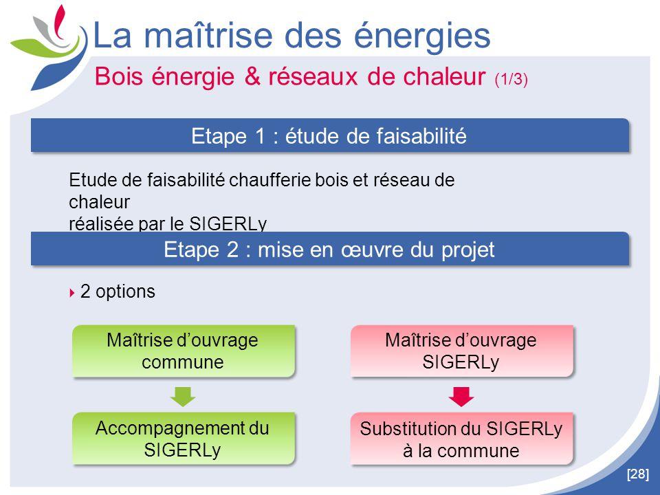 [28] Etude de faisabilité chaufferie bois et réseau de chaleur réalisée par le SIGERLy  2 options La maîtrise des énergies Bois énergie & réseaux de