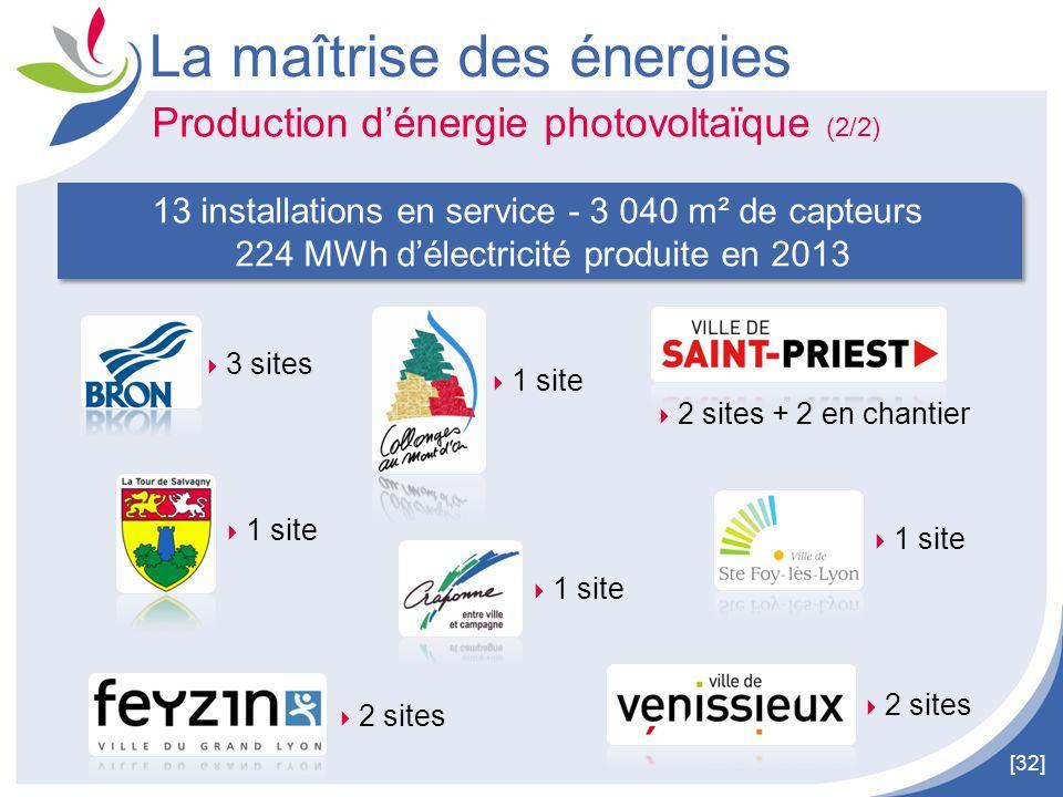 [32] La maîtrise des énergies Production d'énergie photovoltaïque (2/2) 13 installations en service - 3 040 m² de capteurs 224 MWh d'électricité produ
