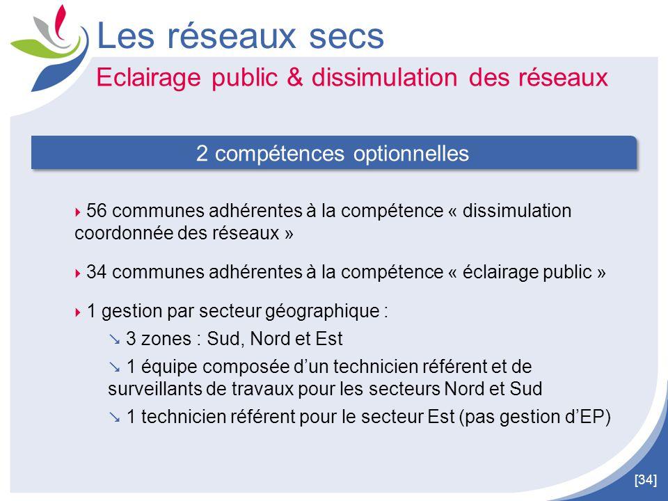 [34] Les réseaux secs Eclairage public & dissimulation des réseaux  56 communes adhérentes à la compétence « dissimulation coordonnée des réseaux » 