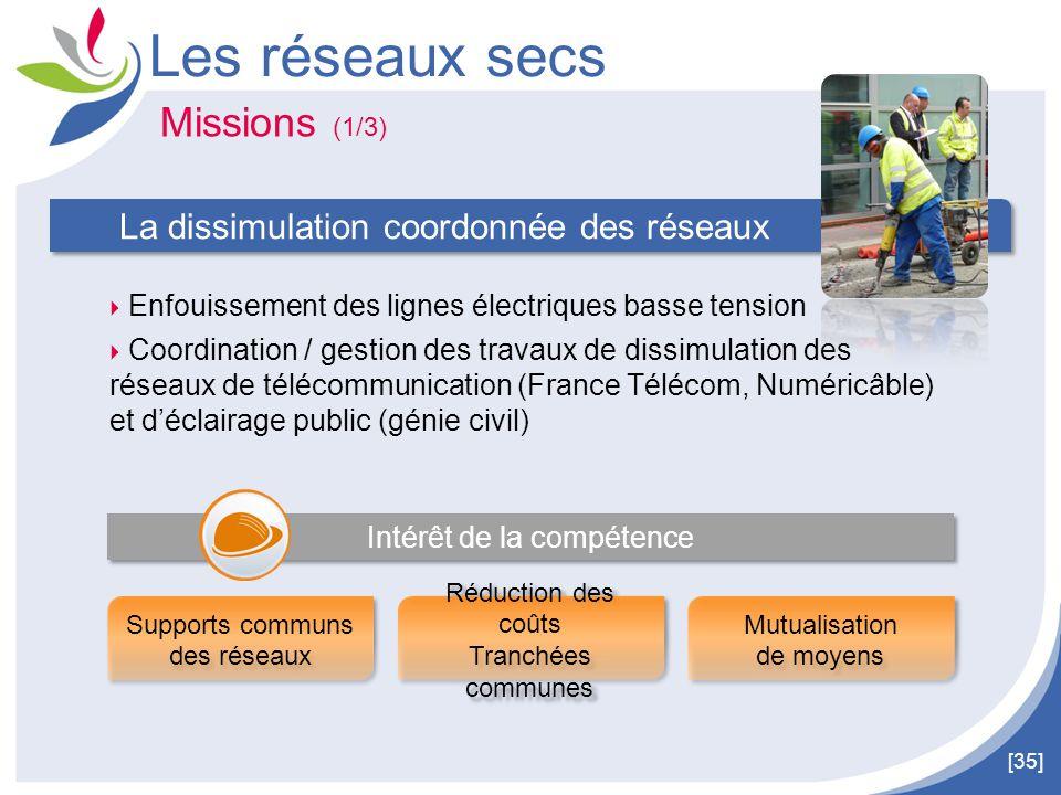 [35] Les réseaux secs  Enfouissement des lignes électriques basse tension  Coordination / gestion des travaux de dissimulation des réseaux de téléco