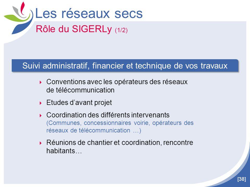 [38] Les réseaux secs Rôle du SIGERLy (1/2)  Conventions avec les opérateurs des réseaux de télécommunication  Etudes d'avant projet  Coordination