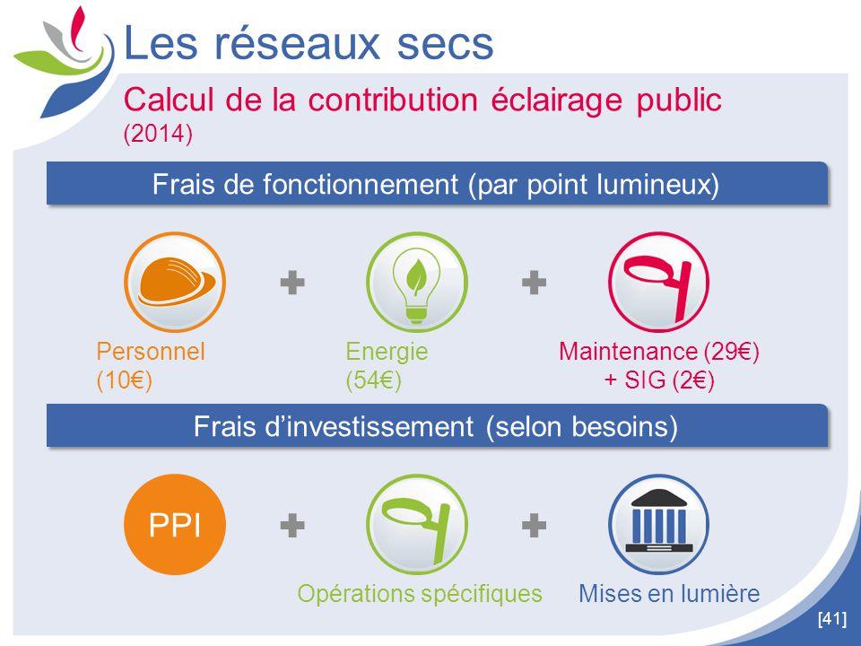 [41] Les réseaux secs Calcul de la contribution éclairage public (2014) Frais de fonctionnement (par point lumineux) Personnel (10€) Energie (54€) Mai