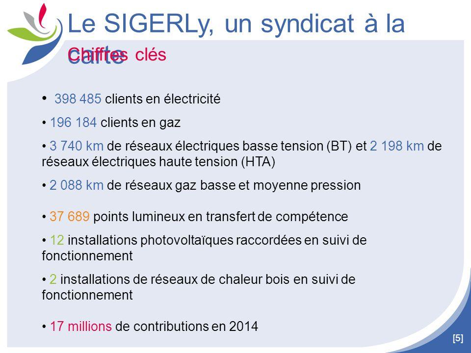 [5] Le SIGERLy, un syndicat à la carte Chiffres clés 398 485 clients en électricité 196 184 clients en gaz 3 740 km de réseaux électriques basse tensi