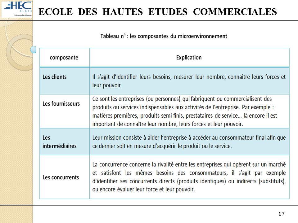 17 ECOLE DES HAUTES ETUDES COMMERCIALES