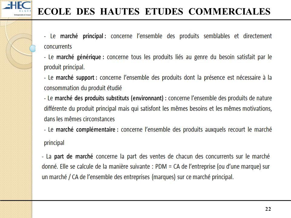 22 ECOLE DES HAUTES ETUDES COMMERCIALES