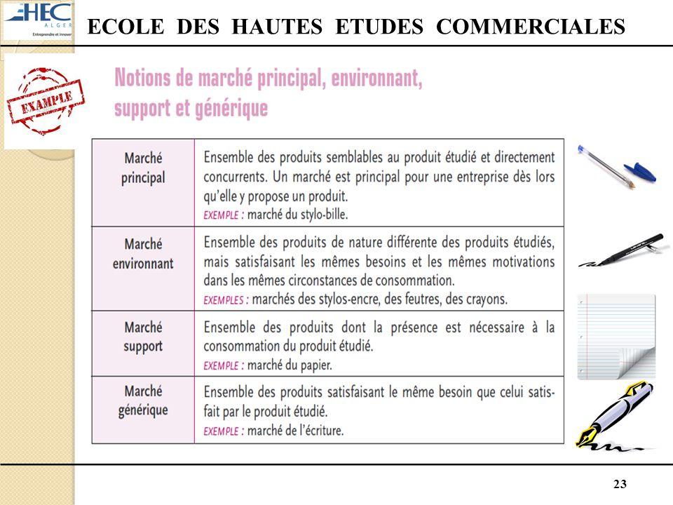 23 ECOLE DES HAUTES ETUDES COMMERCIALES