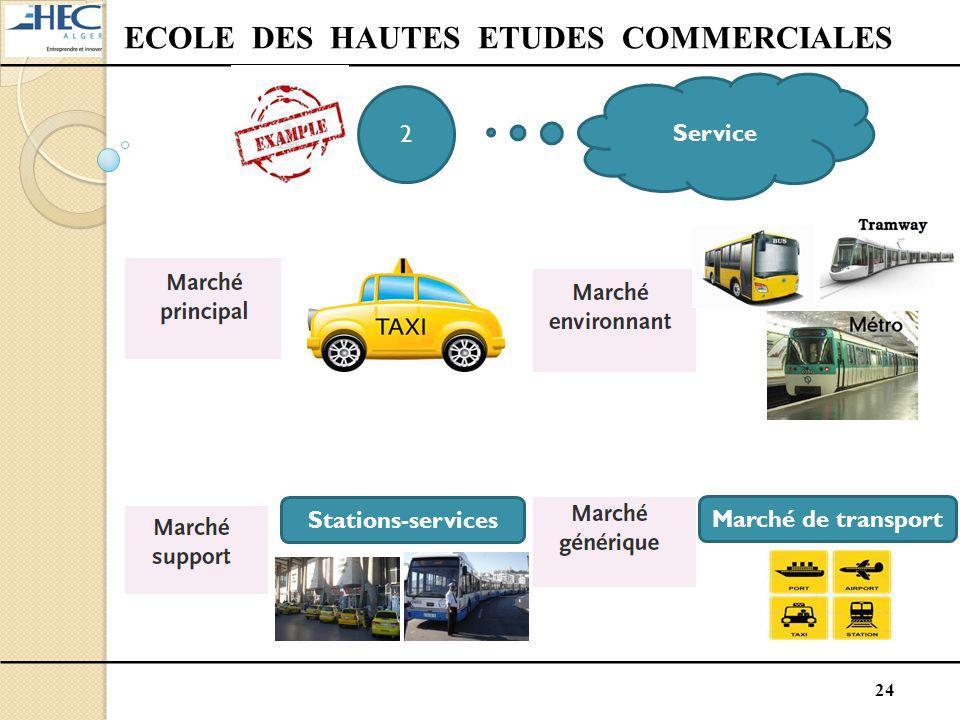 24 ECOLE DES HAUTES ETUDES COMMERCIALES 2 Service Stations-services Marché de transport