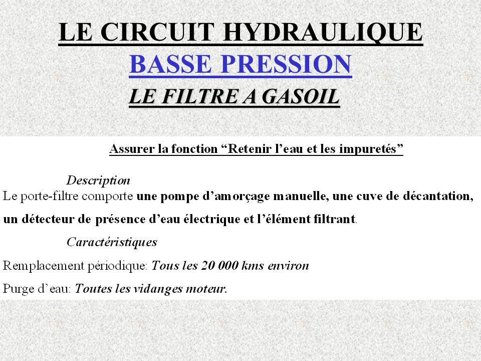 LE CIRCUIT HYDRAULIQUE BASSE PRESSION LE FILTRE A GASOIL