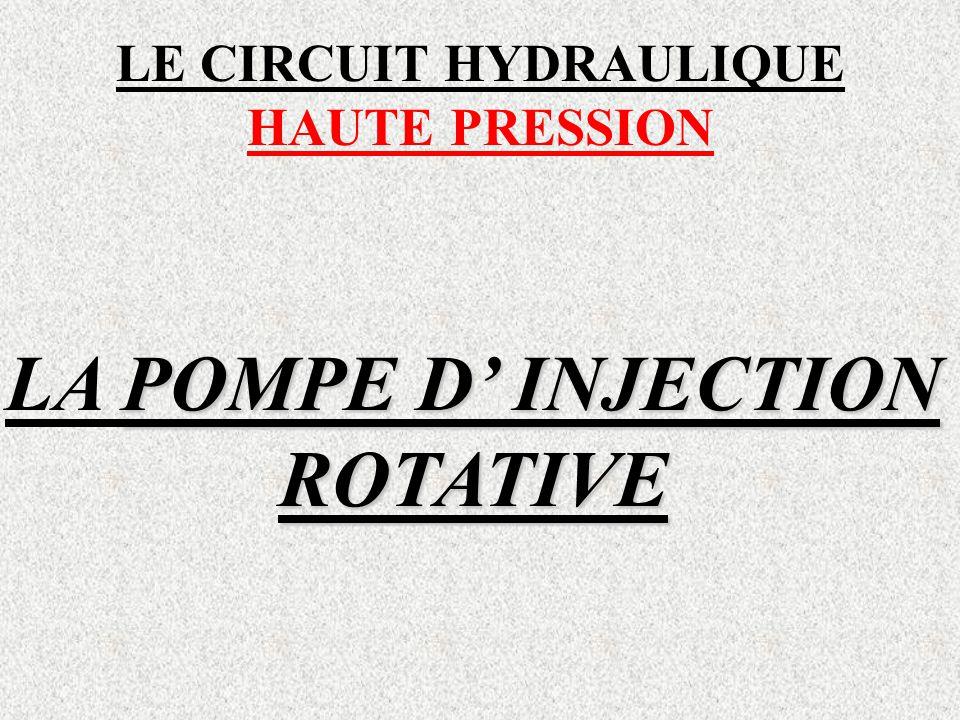 LE CIRCUIT HYDRAULIQUE HAUTE PRESSION POMPE D' INJECTION LA POMPE D' INJECTIONROTATIVE