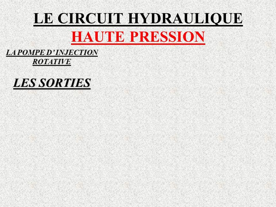 LE CIRCUIT HYDRAULIQUE HAUTE PRESSION LA POMPE D' INJECTION ROTATIVE LES SORTIES