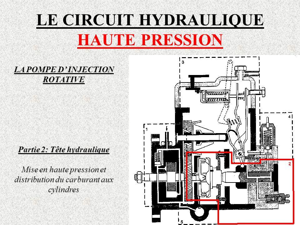 LE CIRCUIT HYDRAULIQUE HAUTE PRESSION LA POMPE D' INJECTION ROTATIVE Partie 2: Tête hydraulique Mise en haute pression et distribution du carburant aux cylindres
