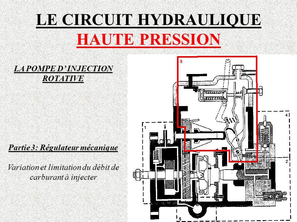 LE CIRCUIT HYDRAULIQUE HAUTE PRESSION LA POMPE D' INJECTION ROTATIVE Partie 3: Régulateur mécanique Variation et limitation du débit de carburant à injecter
